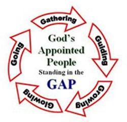 Mt. of Olives Mission - GAP Ministry - 5G Philosophy